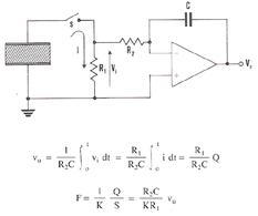 Amplificatore di carica per il condizionamento del segnale di uscita ad un sensore piezoelettrico.