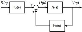 Schema ablocchi di un PID ISA in cui vengono messi in evidenza i due contributi dell'azione di controllo.