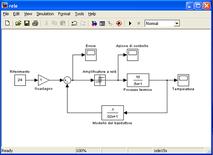 Schema Simulink per la simulazione di un controllore a relé.