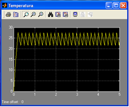 Esempio di uscita controllata da un controllore a relé con isteresi.