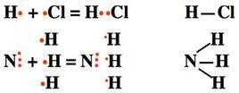 Esempi di formazione di legami colvalenti polarizzati.