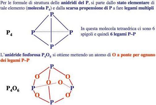 Formule di struttura di anidridi (3)