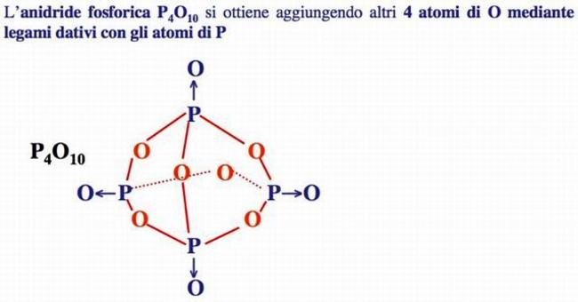 Formule di struttura di anidridi (4)