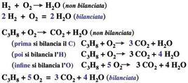 Esempi di bilanciamento di reazioni chimiche.