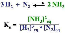 Costante di equilibrio per la reazione di sintesi dell'ammoniaca