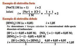 Esempi di calcolo del coefficiente isotonico