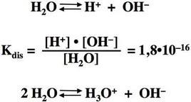 Equilibrio di dissociazione dell'acqua.