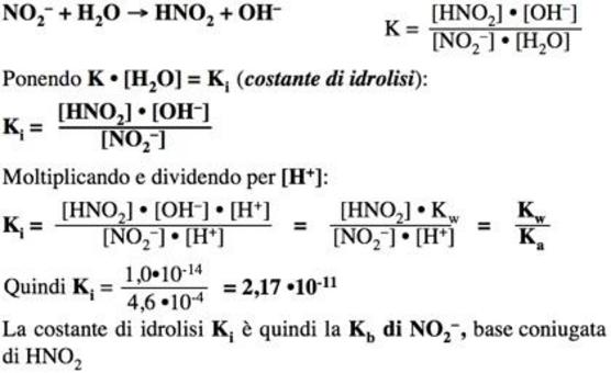 Equilibrio di idrolisi di NO2-e relativa costante Ki