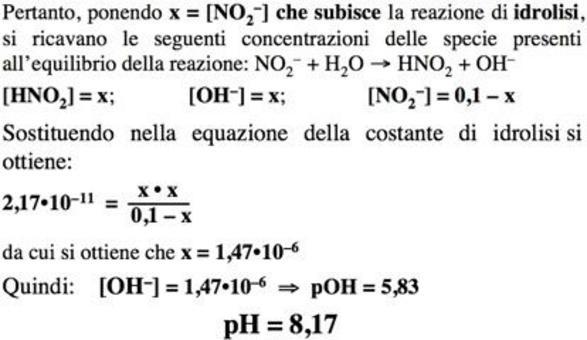 Calcolo del pH di una soluzione di NaNO2