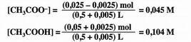 Calcolo delle concentrazioni dopo l'aggiunta di acido forte