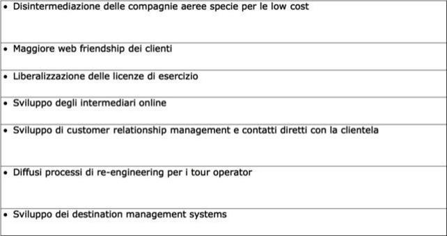 """Buhalis D., 2003, Cooper et al, 2005 così come modificato in """"Imprese e sistemi turistici – il management"""", di Della Corte V., Egea, Milano, 2009."""