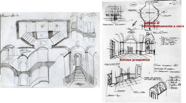 Schizzi di studio. Fonte: elaborati del corso di Applicazione di Geometria e Rilievo dell'Architettura, prof. A. di Luggo