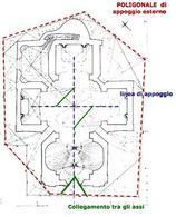 Fonte: M. Docci, D. Maestri, Manuale di rilevamento architettonico e urbano, Roma, 1998