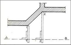 Fig. 2: Rilievo per ascisse e ordinate (con regolo e squadro da muratore)