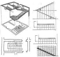 Fonte: Galiani V. (a cura di), Dizionario degli elementi costruttivi, UTET, 2001