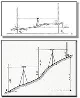 Rilevamento del dislivello fra i punti A e B con l'ausilio di un livello a cannocchiale