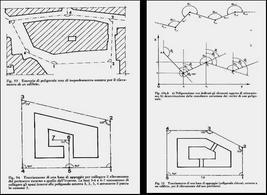 Fonte: M. Docci, D. Maestri, Manuale di rilevamento architettonico, Roma, 1998