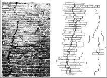 Fotogramma e restituzione grafica di un sistema fessurativo in una parete di mattoni