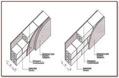 Strati di intonaco su muratura in laterizio forato