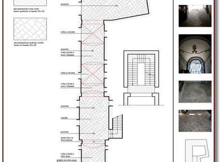 Tavola di rilievo architettonico. Fonte: elaborati del corso di Applicazioni di Geometria e Rilievo dell'Architettura, prof.ssa A. di Luggo