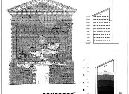 Tavola delle acque. Fonte: Accardo et a., 1987