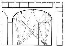 Rilievo di un arco policentrico per trilaterazione