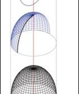 Cupola ellittica con asse maggiore verticale. Fonte: disegno di A. Paolillo