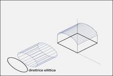 Volta semiellittica retta. Fonte: disegno di A. Paolillo
