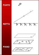 Elementi fondamentali della geometria elementare: punto, retta, piano