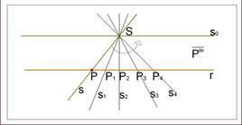 Fig. 1: Schema di rappresentazione del punto improprio P∞ a partire da P