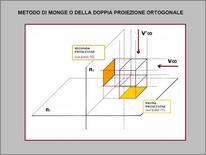 Metodo di Monge o della doppia proiezione ortogonale