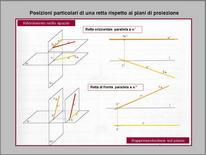 Rappresentazione di rette in posizione particolare rispetto ai piani di proiezione