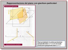 Rappresentazione di piani con giaciture particolari rispetto ai piani di proiezione