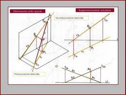 Fig. 1: Appartenenza di un punto ad una retta