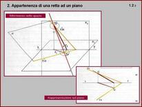 Fig. 2: Appartenenza di una retta ad un piano