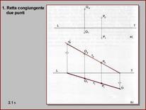 Fig. 5: Rappresentazione di una retta congiungente di punti