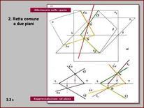 Fig. 6: Rappresentazione di una retta comune a due piani