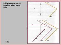 Fig. 9: Rappresentazione di un piano parallelo a quello dato e passante per P