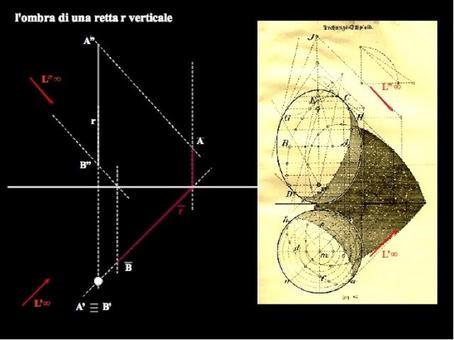 L'ombra di una retta r verticale
