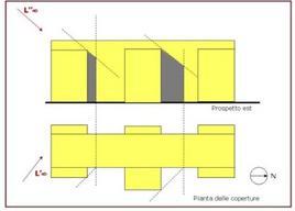 Costruzione dell'ombra in prospetto a partire dal disegno della pianta delle coperture
