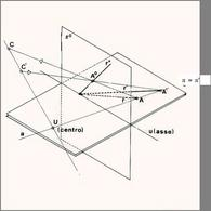 Fonte: Docci M., Manuale di Disegno architettonico, Laterza, Bari, 2002