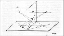 Schema di rappresentazione nello spazio dell'Omologia affine
