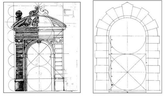 Fonte: elaborati grafici del Corso di Rilievo dell'Architettura, Prof. A. Baculo