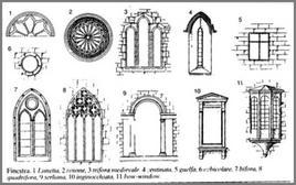 Fonte: AA.VV., Enciclopedia dell'Architettura, Garzanti, 1996
