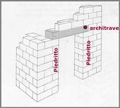 Vano architravato. Fonte: F. Chiaromonte, Elementi di costruzione edilizia, Napoli, 1942