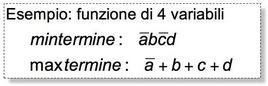 Esempio: funzione di 4 variabili