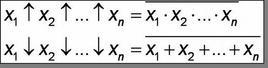 Funzioni NAND e NOR