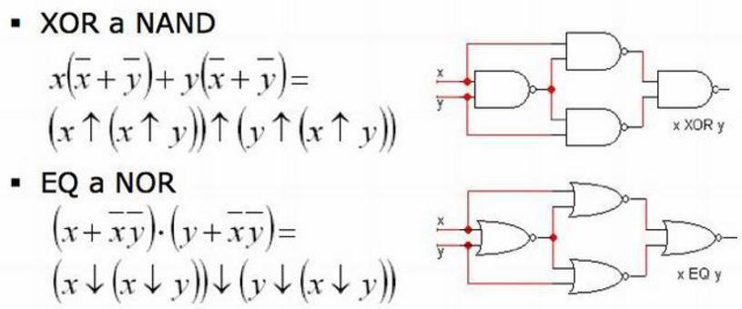 In figura, forme NAND e NOR a 3 livelli