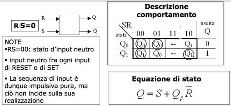 (vedi esempio in lez.15, 16)