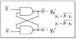 NAND: per dualità
